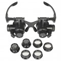 Loupes Magnifiers